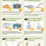 10 gode generelle husmor råd